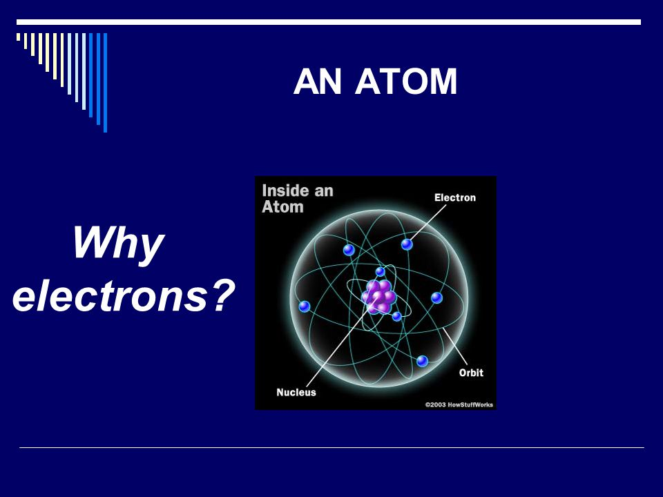 ATOMIC PARTS  ELECTRON= NEGATIVE  PROTON= POSITIVE  NEUTRON= NO CHARGE. eia.doe.gov