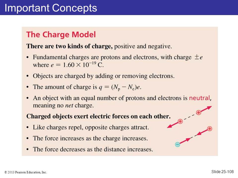 © 2013 Pearson Education, Inc. Important Concepts Slide 25-108