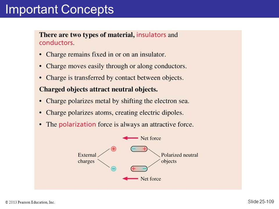 © 2013 Pearson Education, Inc. Important Concepts Slide 25-109