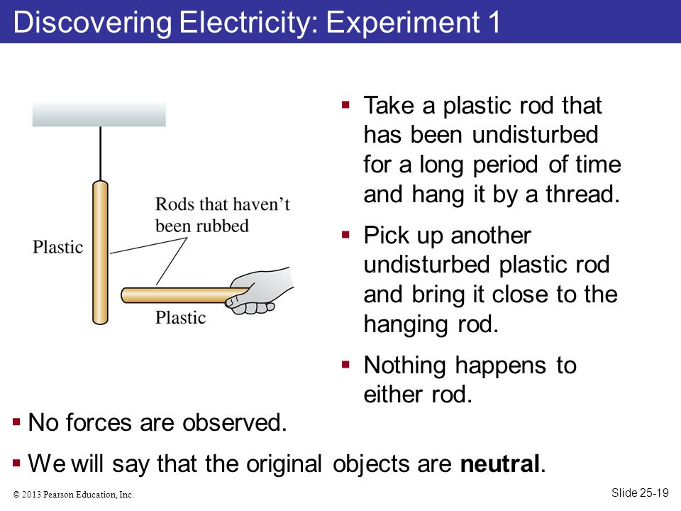 © 2013 Pearson Education, Inc. Discovering Electricity: Experiment 1  Take a plastic rod that has been undisturbed for a long period of time and hang
