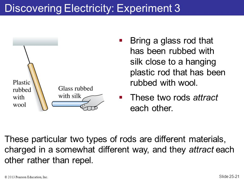 © 2013 Pearson Education, Inc. Discovering Electricity: Experiment 3  Bring a glass rod that has been rubbed with silk close to a hanging plastic rod