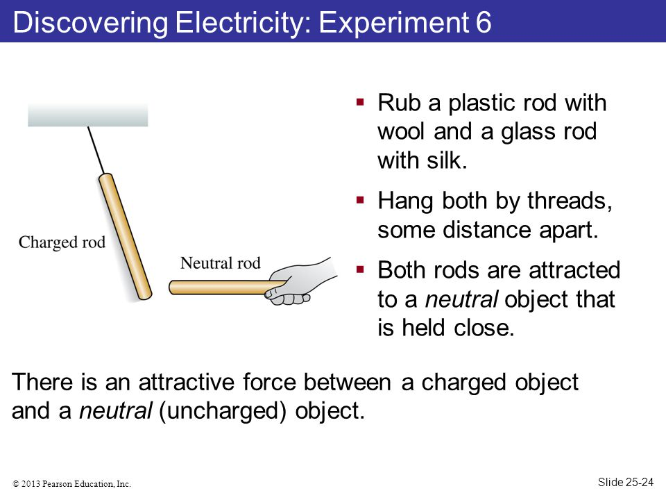 © 2013 Pearson Education, Inc. Discovering Electricity: Experiment 6  Rub a plastic rod with wool and a glass rod with silk.  Hang both by threads,