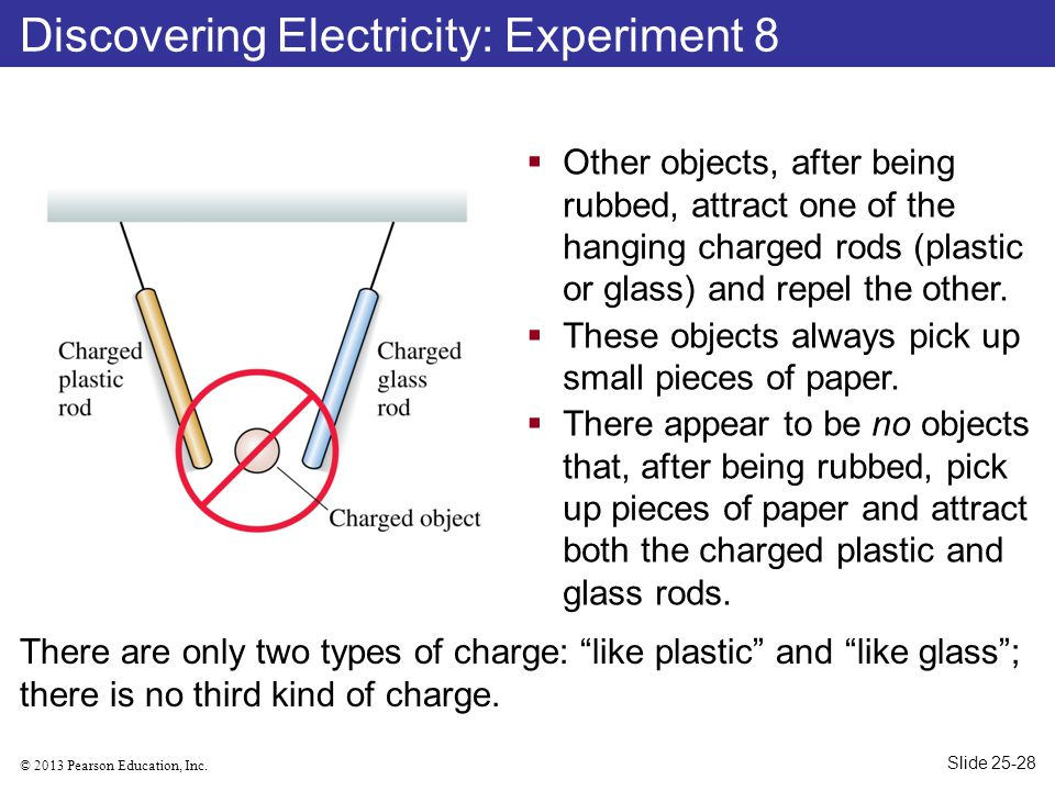 © 2013 Pearson Education, Inc. Discovering Electricity: Experiment 8  Other objects, after being rubbed, attract one of the hanging charged rods (pla