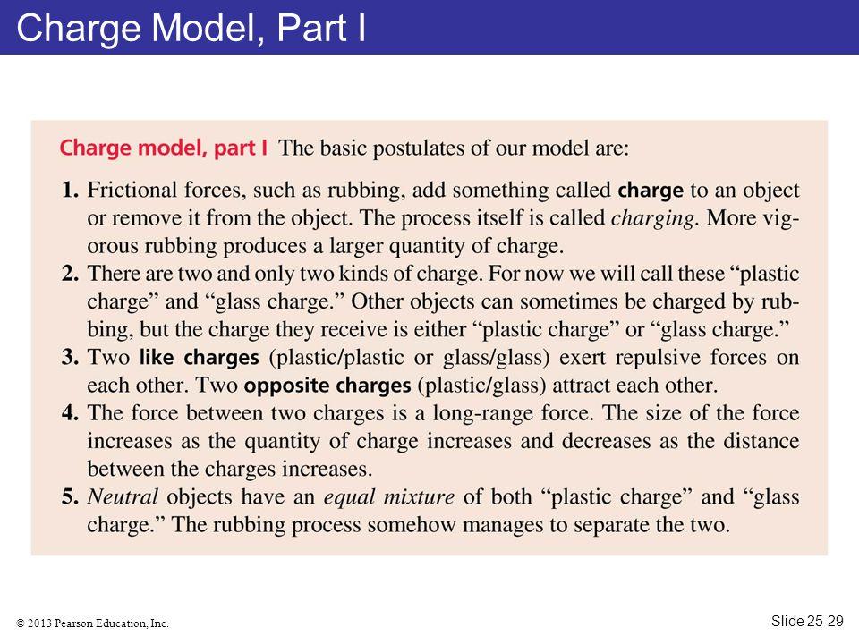 © 2013 Pearson Education, Inc. Charge Model, Part I Slide 25-29