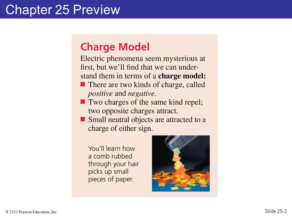 © 2013 Pearson Education, Inc. Chapter 25 Preview Slide 25-3
