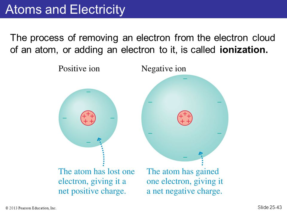 © 2013 Pearson Education, Inc. Atoms and Electricity The process of removing an electron from the electron cloud of an atom, or adding an electron to
