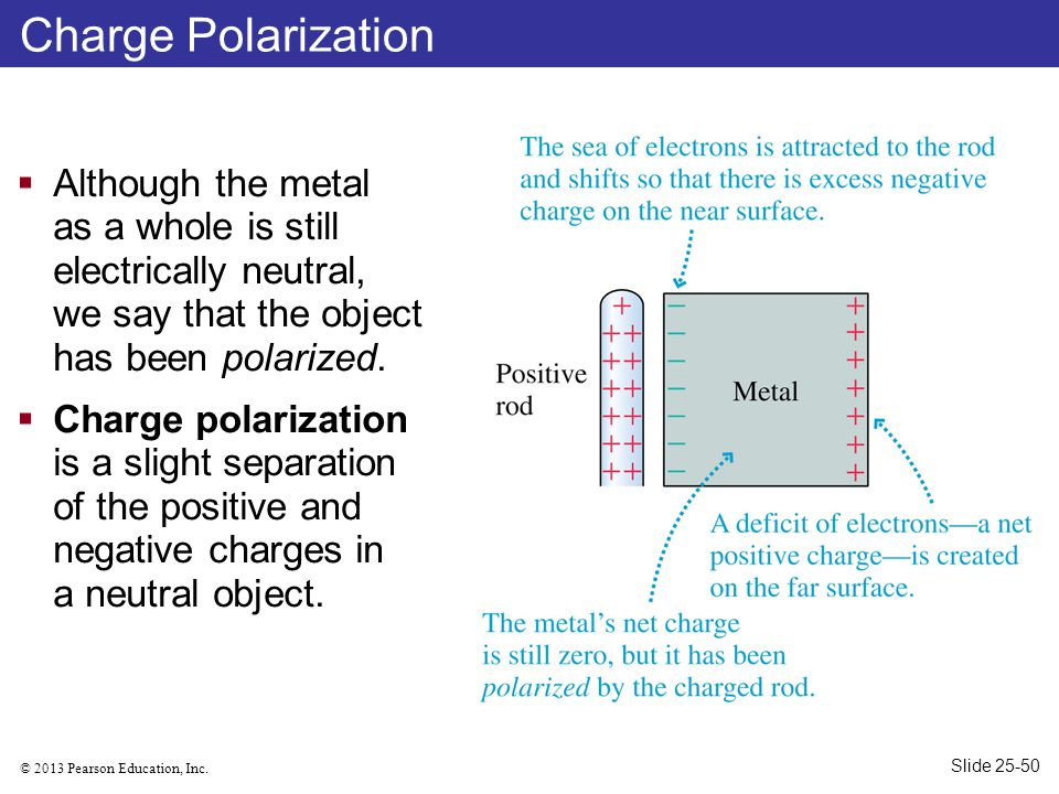 © 2013 Pearson Education, Inc. Charge Polarization  Although the metal as a whole is still electrically neutral, we say that the object has been pola
