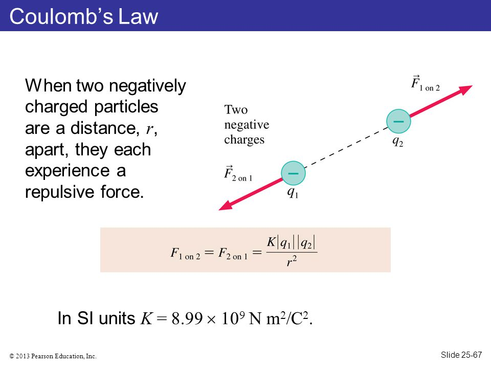 © 2013 Pearson Education, Inc. Coulomb's Law When two negatively charged particles are a distance, r, apart, they each experience a repulsive force. I