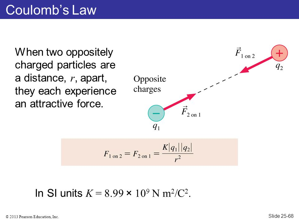© 2013 Pearson Education, Inc. Coulomb's Law When two oppositely charged particles are a distance, r, apart, they each experience an attractive force.