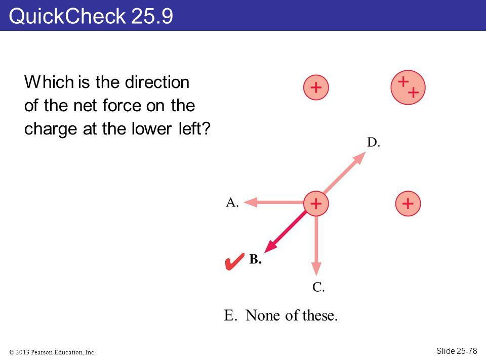 © 2013 Pearson Education, Inc. Which is the direction of the net force on the charge at the lower left? QuickCheck 25.9 E. None of these. Slide 25-78