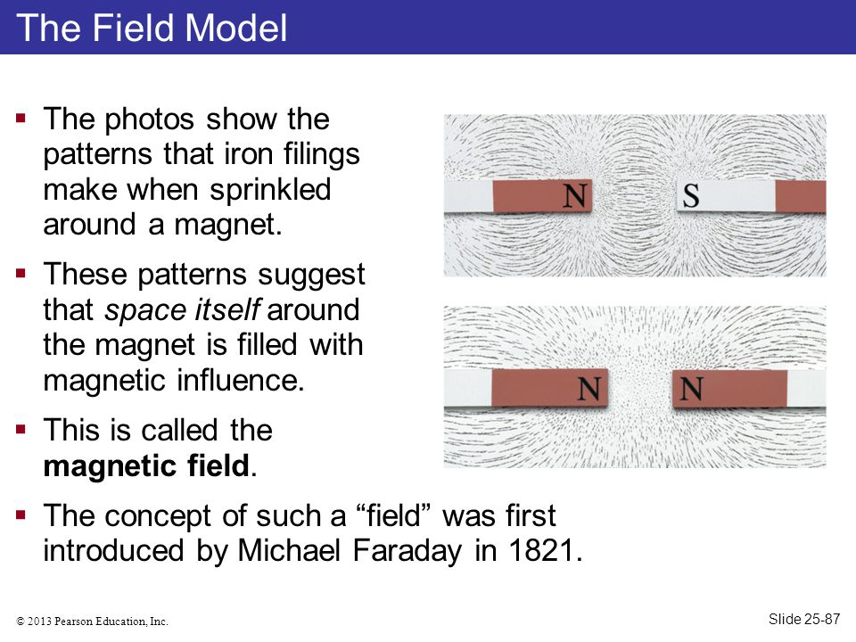 © 2013 Pearson Education, Inc. The Field Model  The photos show the patterns that iron filings make when sprinkled around a magnet.  These patterns