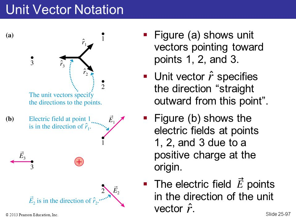 © 2013 Pearson Education, Inc. Unit Vector Notation  Figure (a) shows unit vectors pointing toward points 1, 2, and 3.  Unit vector specifies the di