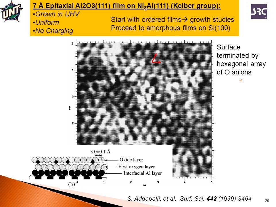7 Å Epitaxial Al2O3(111) film on Ni 3 Al(111) (Kelber group): Grown in UHV Uniform No Charging S. Addepalli, et al. Surf. Sci. 442 (1999) 3464 STM Sta