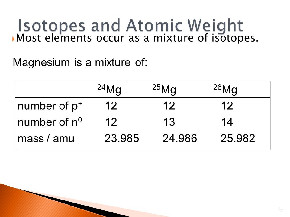  Most elements occur as a mixture of isotopes.
