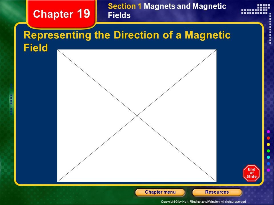 Copyright © by Holt, Rinehart and Winston. All rights reserved. ResourcesChapter menu Chapter 19 Representing the Direction of a Magnetic Field Sectio