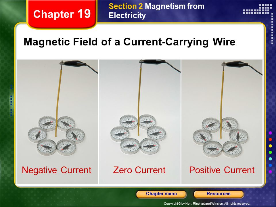 Copyright © by Holt, Rinehart and Winston. All rights reserved. ResourcesChapter menu Chapter 19 Magnetic Field of a Current-Carrying Wire Section 2 M