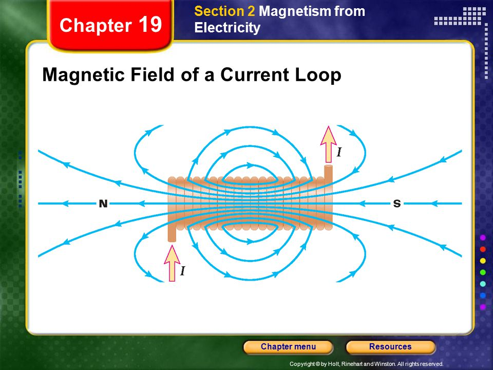 Copyright © by Holt, Rinehart and Winston. All rights reserved. ResourcesChapter menu Chapter 19 Magnetic Field of a Current Loop Section 2 Magnetism