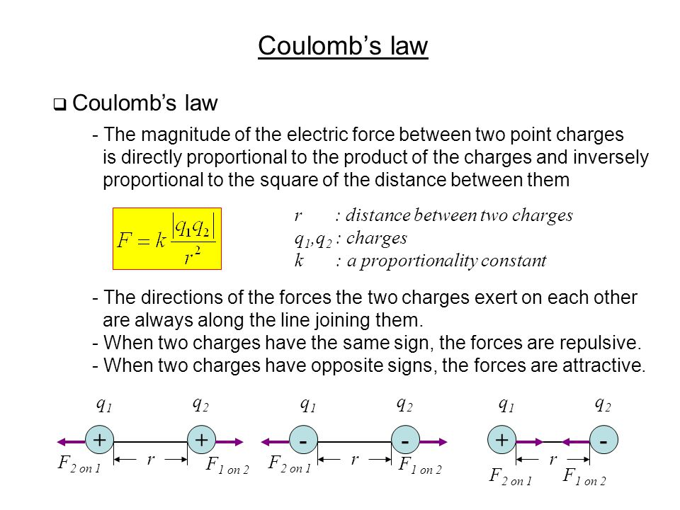 Coulomb's law  Coulomb's law - The magnitude of the electric force between two point charges is directly proportional to the product of the charges a