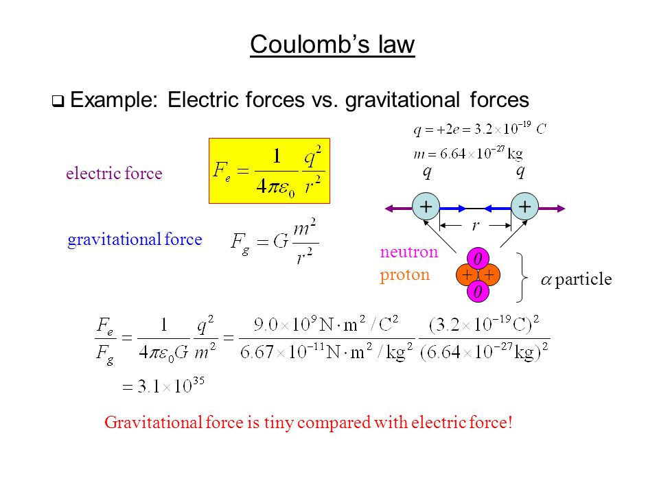 Coulomb's law  Example: Electric forces vs. gravitational forces electric force gravitational force ++ r q q Gravitational force is tiny compared wit