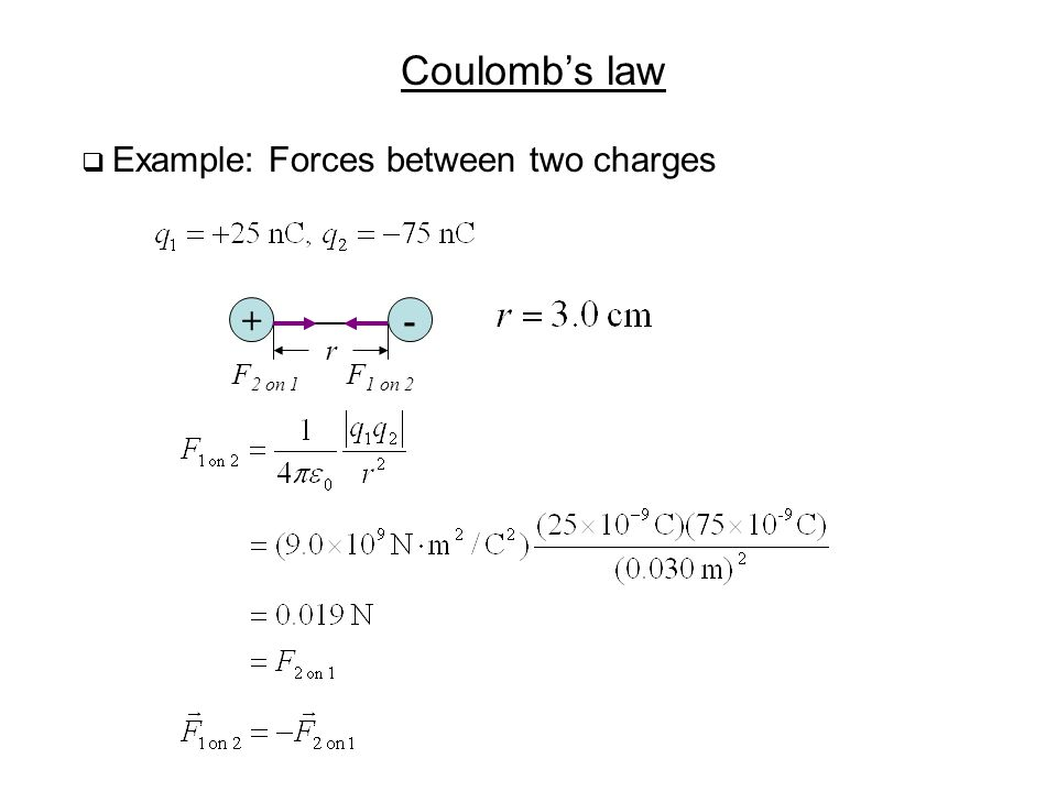 Coulomb's law  Example: Forces between two charges +- r F 1 on 2 F 2 on 1