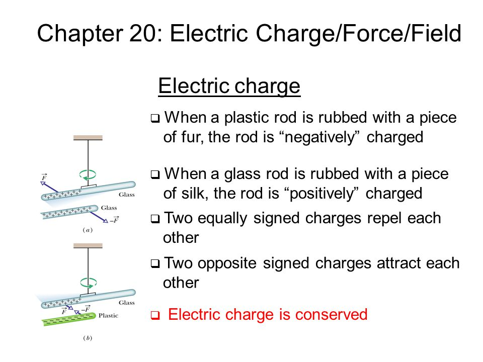 Chapter 20: Electric Charge/Force/Field Electric charge  Two opposite signed charges attract each other  Two equally signed charges repel each other