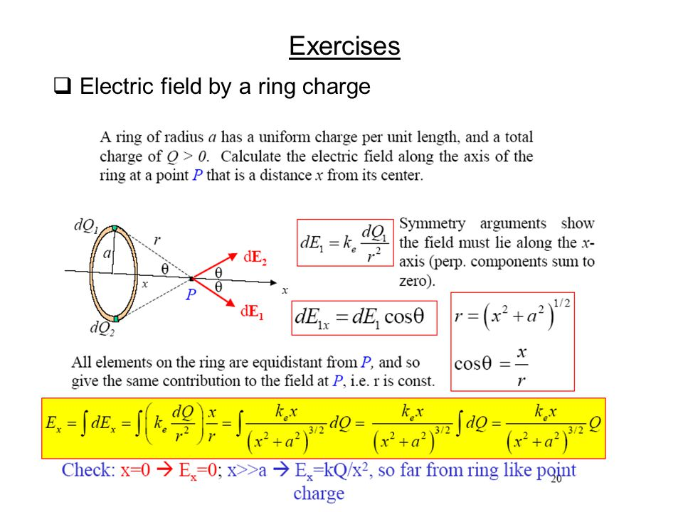 Exercises  Electric field by a ring charge