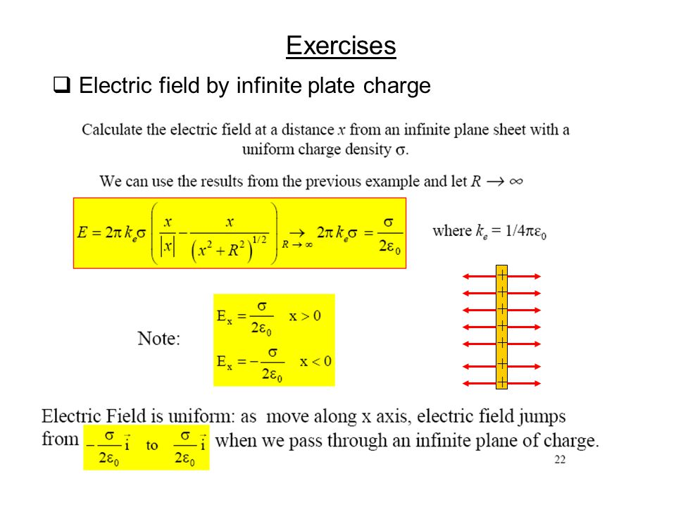 Exercises  Electric field by infinite plate charge + + + + + + +