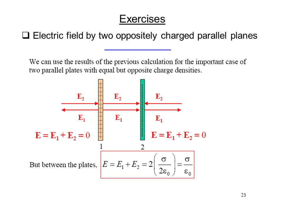 Exercises  Electric field by two oppositely charged parallel planes