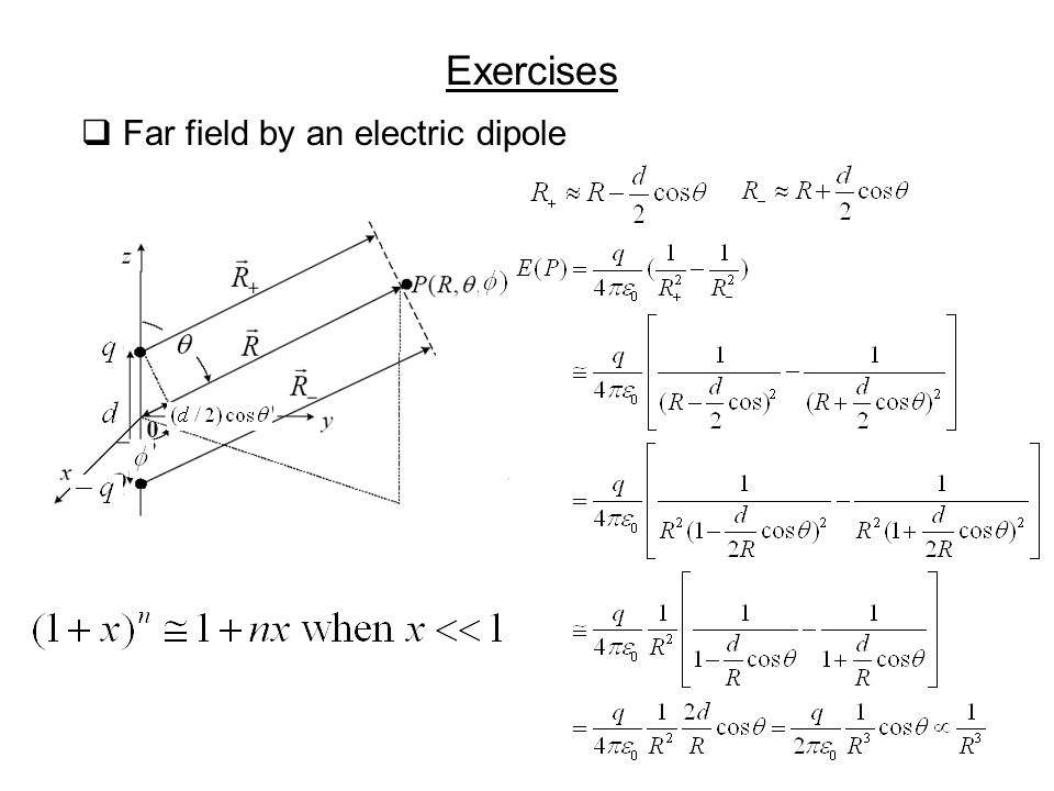 Exercises  Far field by an electric dipole
