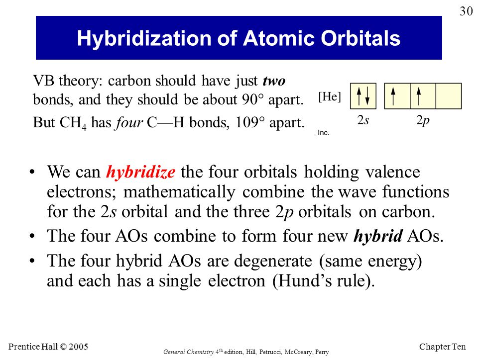 Chapter Ten Hall © 2005 Prentice Hall © 2005 General Chemistry 4 th edition, Hill, Petrucci, McCreary, Perry 30 Hybridization of Atomic Orbitals VB th