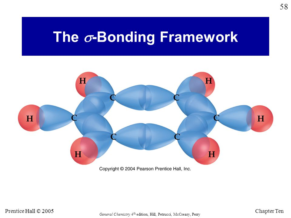 Chapter Ten Hall © 2005 Prentice Hall © 2005 General Chemistry 4 th edition, Hill, Petrucci, McCreary, Perry 58 The  -Bonding Framework