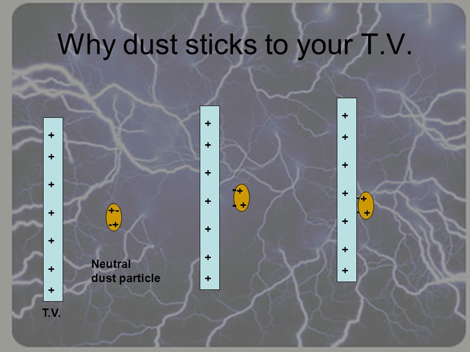 Why dust sticks to your T.V. ++++++++++++++ +- -+ T.V. Neutral dust particle ++++++++++++++ + ---- ---- ++++++++++++++