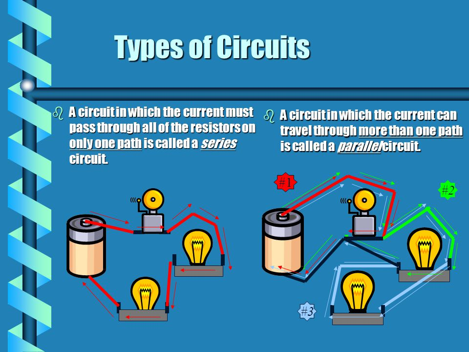 Types of Circuits bA circuit in which the current must pass through all of the resistors on only one path is called a series circuit. bA circuit in wh