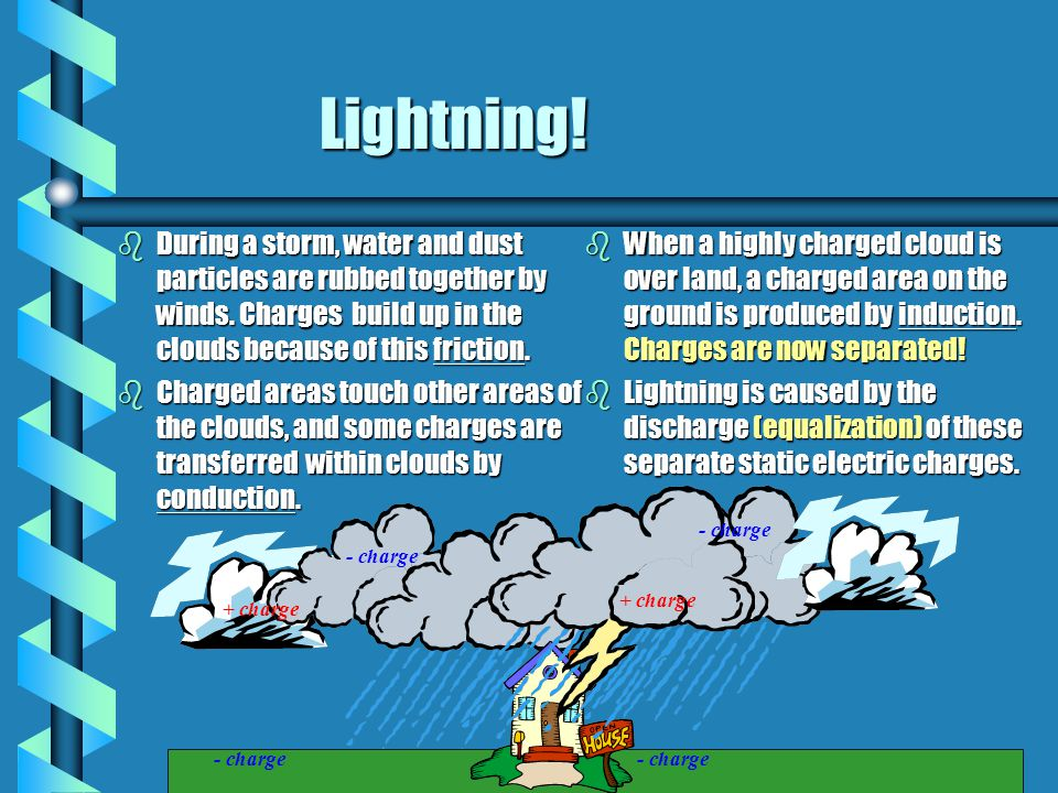 Lightning! bDuring a storm, water and dust particles are rubbed together by winds. Charges build up in the clouds because of this friction. bCharged a