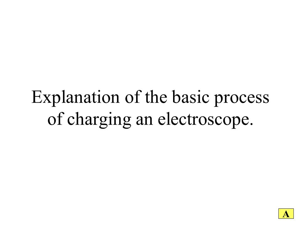 Explanation of the basic process of charging an electroscope. A