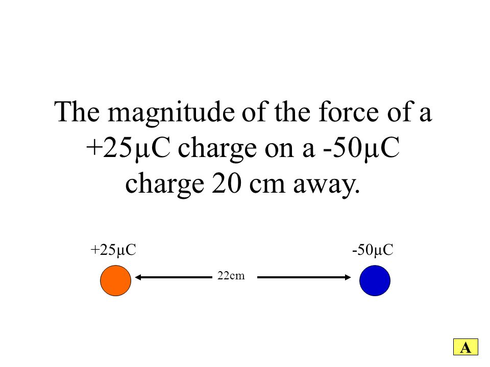 The magnitude of the force of a +25µC charge on a -50µC charge 20 cm away. A +25µC-50µC 22cm