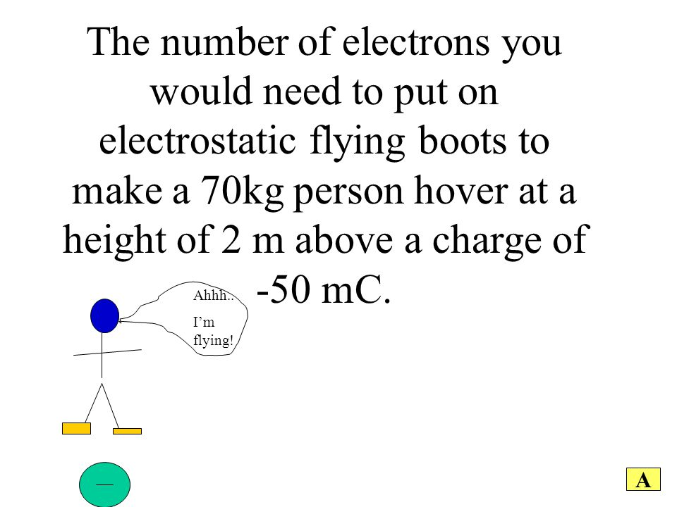 The number of electrons you would need to put on electrostatic flying boots to make a 70kg person hover at a height of 2 m above a charge of -50 mC.
