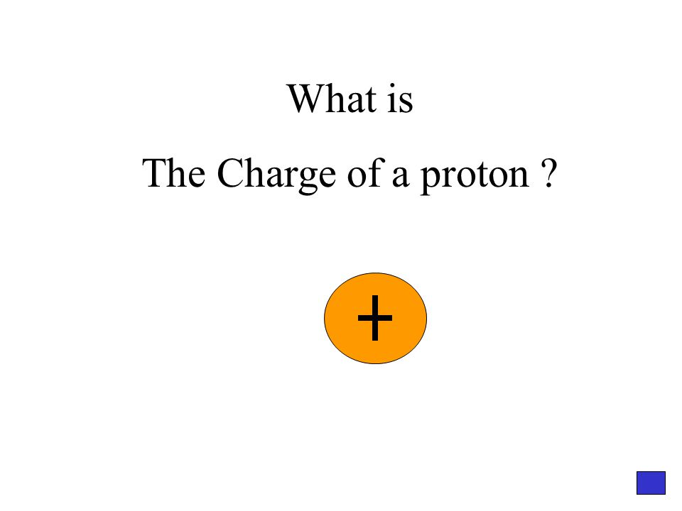 What is The Charge of a proton