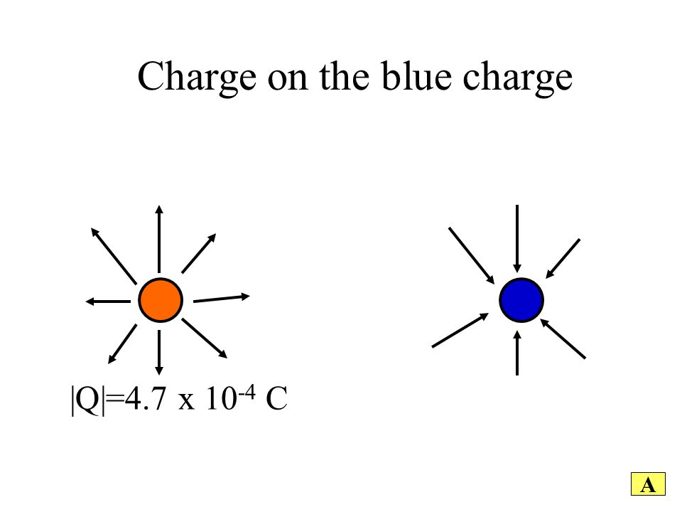 A |Q|=4.7 x 10 -4 C Charge on the blue charge