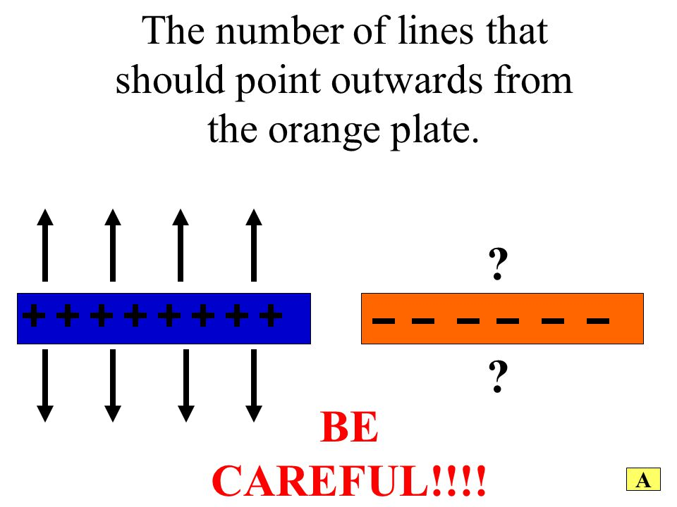 A The number of lines that should point outwards from the orange plate. BE CAREFUL!!!!