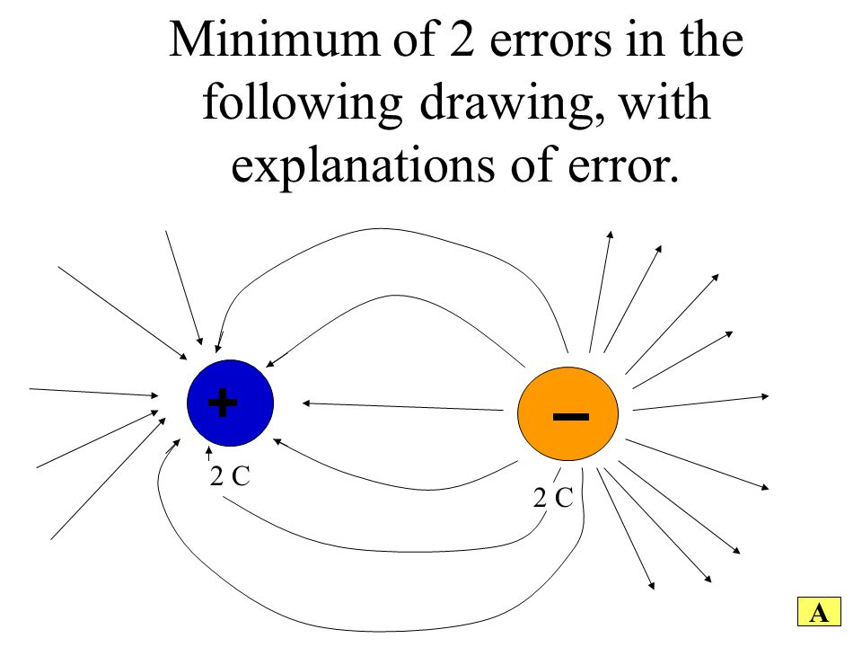 Minimum of 2 errors in the following drawing, with explanations of error. A 2 C