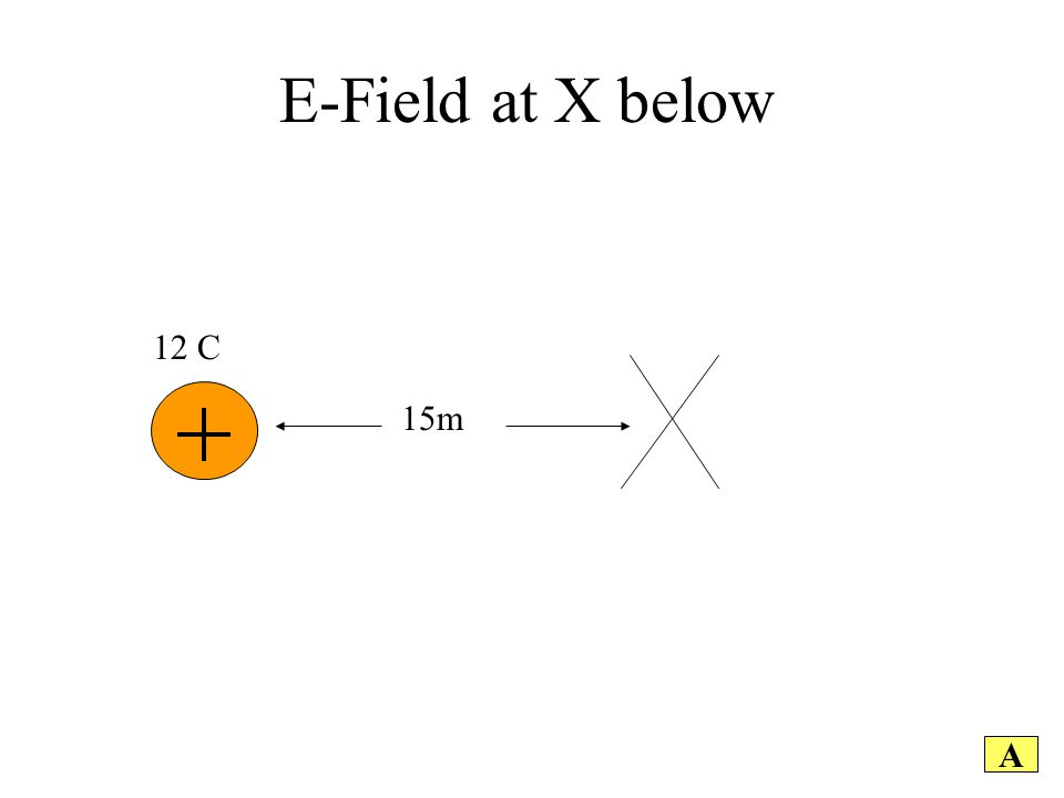 E-Field at X below A 12 C 15m