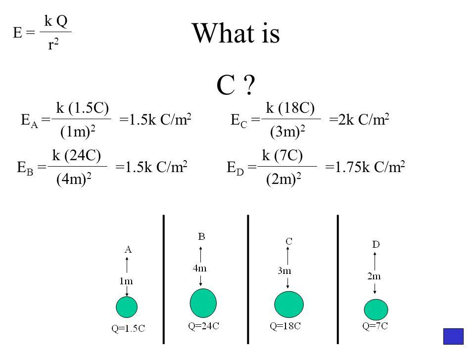 What is C ? E = k Q r2r2 E A = k (1.5C) (1m) 2 =1.5k C/m 2 E B = k (24C) (4m) 2 =1.5k C/m 2 E C = k (18C) (3m) 2 =2k C/m 2 E D = k (7C) (2m) 2 =1.75k