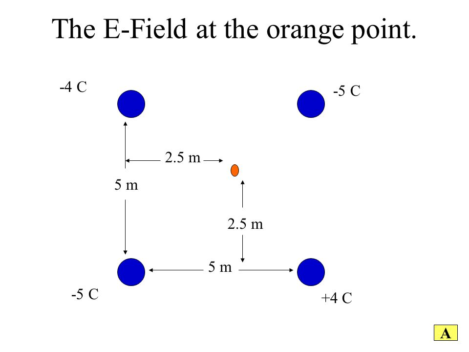 A The E-Field at the orange point. -4 C -5 C +4 C -5 C 5 m 2.5 m