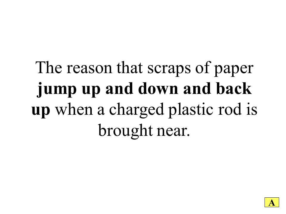 The reason that scraps of paper jump up and down and back up when a charged plastic rod is brought near.