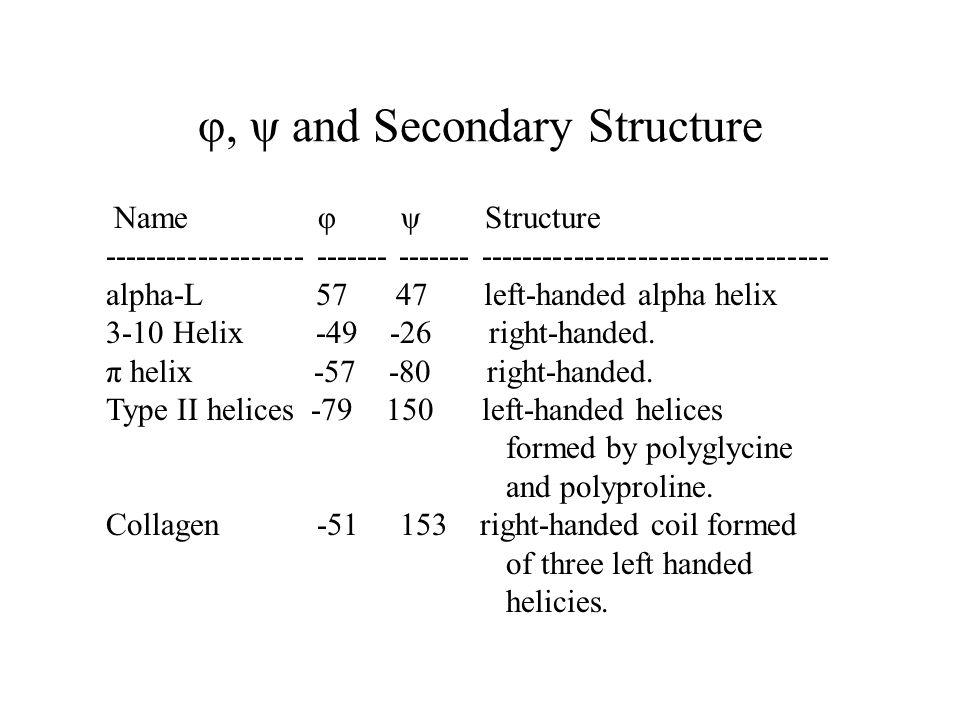 φ, ψ and Secondary Structure Name φ ψ Structure ------------------- ------- ------- --------------------------------- alpha-L 57 47 left-handed alpha