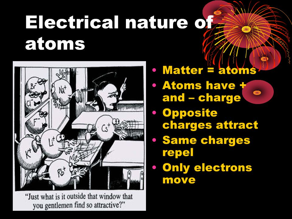 Electrical nature of atoms Matter = atoms Atoms have + and – charge Opposite charges attract Same charges repel Only electrons move