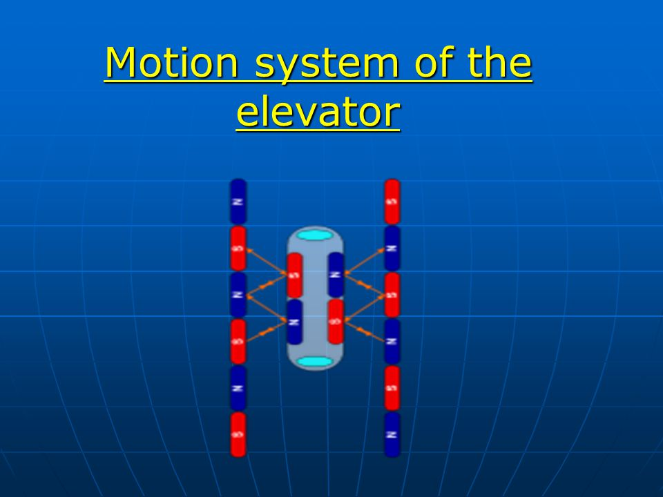 Motion system of the elevator