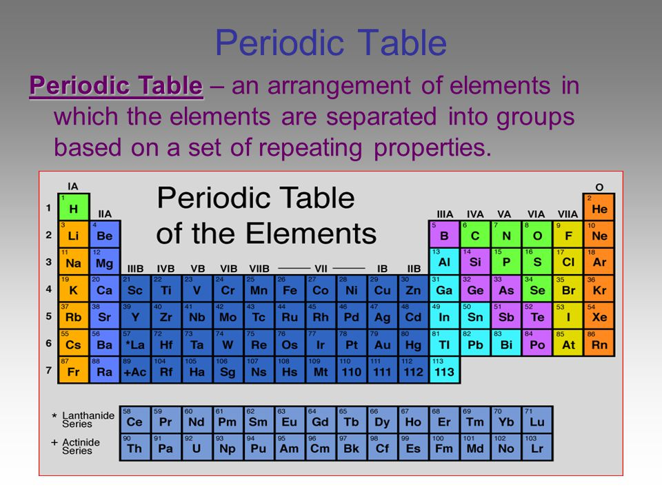Periodic Table Periodic Table Periodic Table – an arrangement of elements in which the elements are separated into groups based on a set of repeating