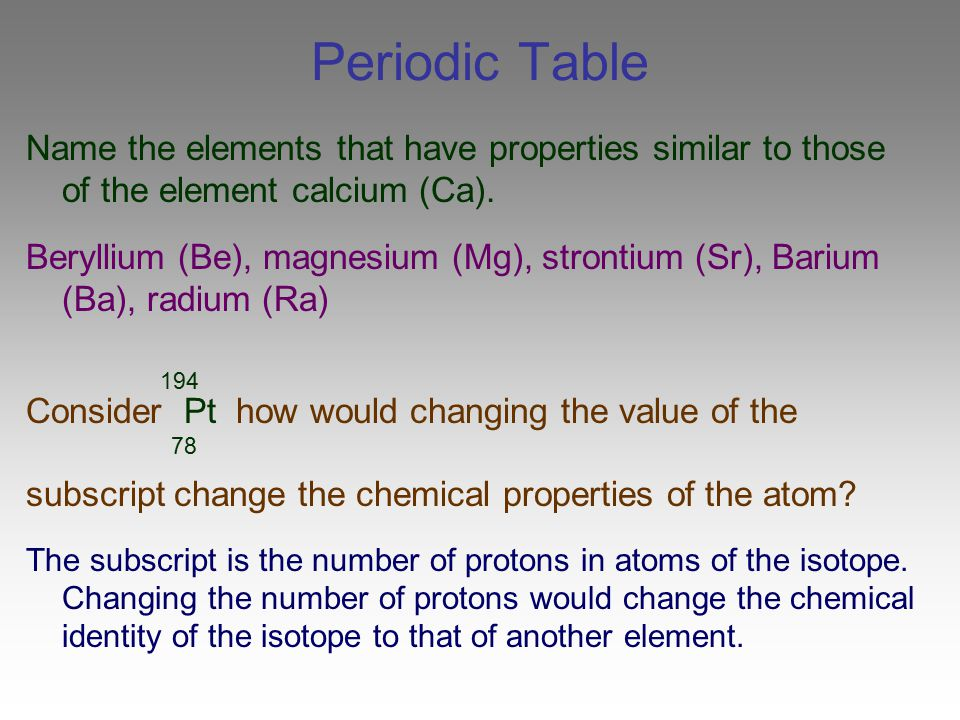 Periodic Table Name the elements that have properties similar to those of the element calcium (Ca). Beryllium (Be), magnesium (Mg), strontium (Sr), Ba